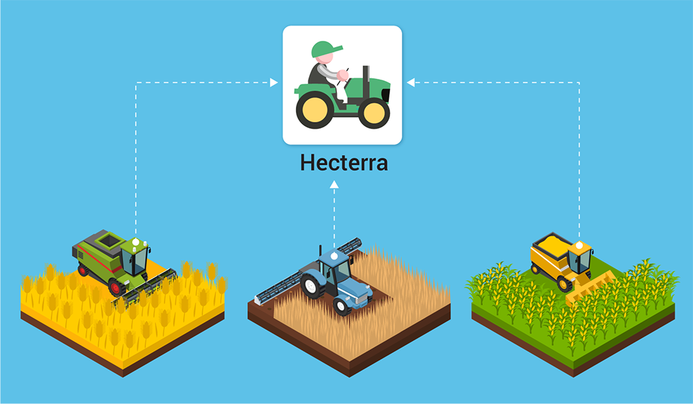 Hecterra or how to save time on field work accounting.