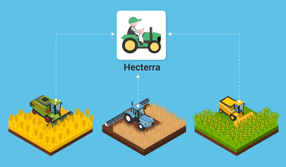 Hecterra или как сэкономить время на учете полевых работ.